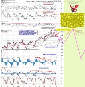 The-Chart-Pattern-Trader-spy-60-minute-01-16-2010