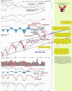 The-Chart-Pattern-Trader-spy-daily-01-16-2010