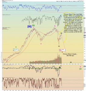 Daneric-Charts-Big-Picture-SPX