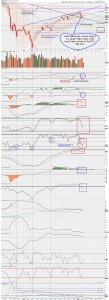 Shankys-Charts-Weekly-SPX-Short-02-10-2010