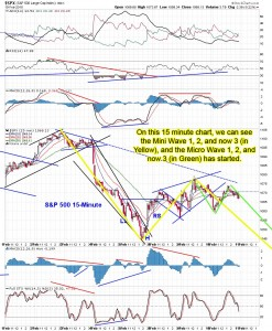 The-Chart-Pattern-Trader-spy-15-minute-02-10-2010
