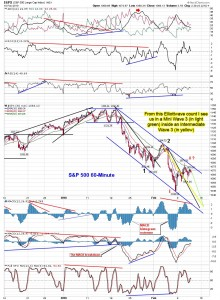 The-Chart-Pattern-Trader-spy-60-minute-02-10-2010