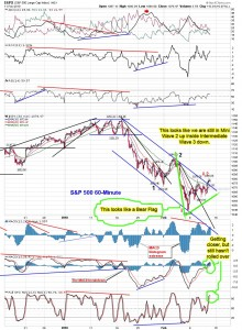 The-Chart-Pattern-Trader-spy-60-minute-02-11-2010