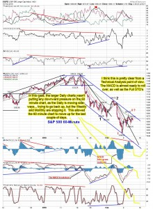 The-Chart-Pattern-Trader-spy-60-minute-TA-02-10-2010