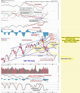 The-Chart-Pattern-Trader-spy-daily-02-10-2010