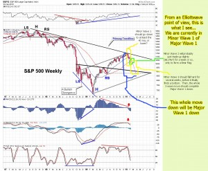 The-Chart-Pattern-Trader-spy-weekly-chart-02-10-2010