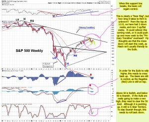 The-Chart-Pattern-Trader-spy-weekly-chart-02-28-2010