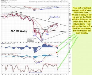 The-Chart-Pattern-Trader-spy-weekly-chart-TA-02-10-2010