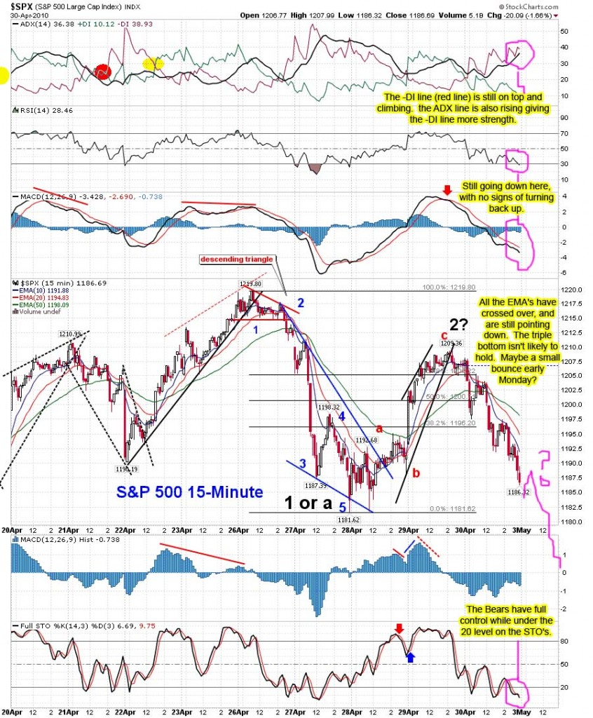 The-Chart-Pattern-Trader-spx-15-minute