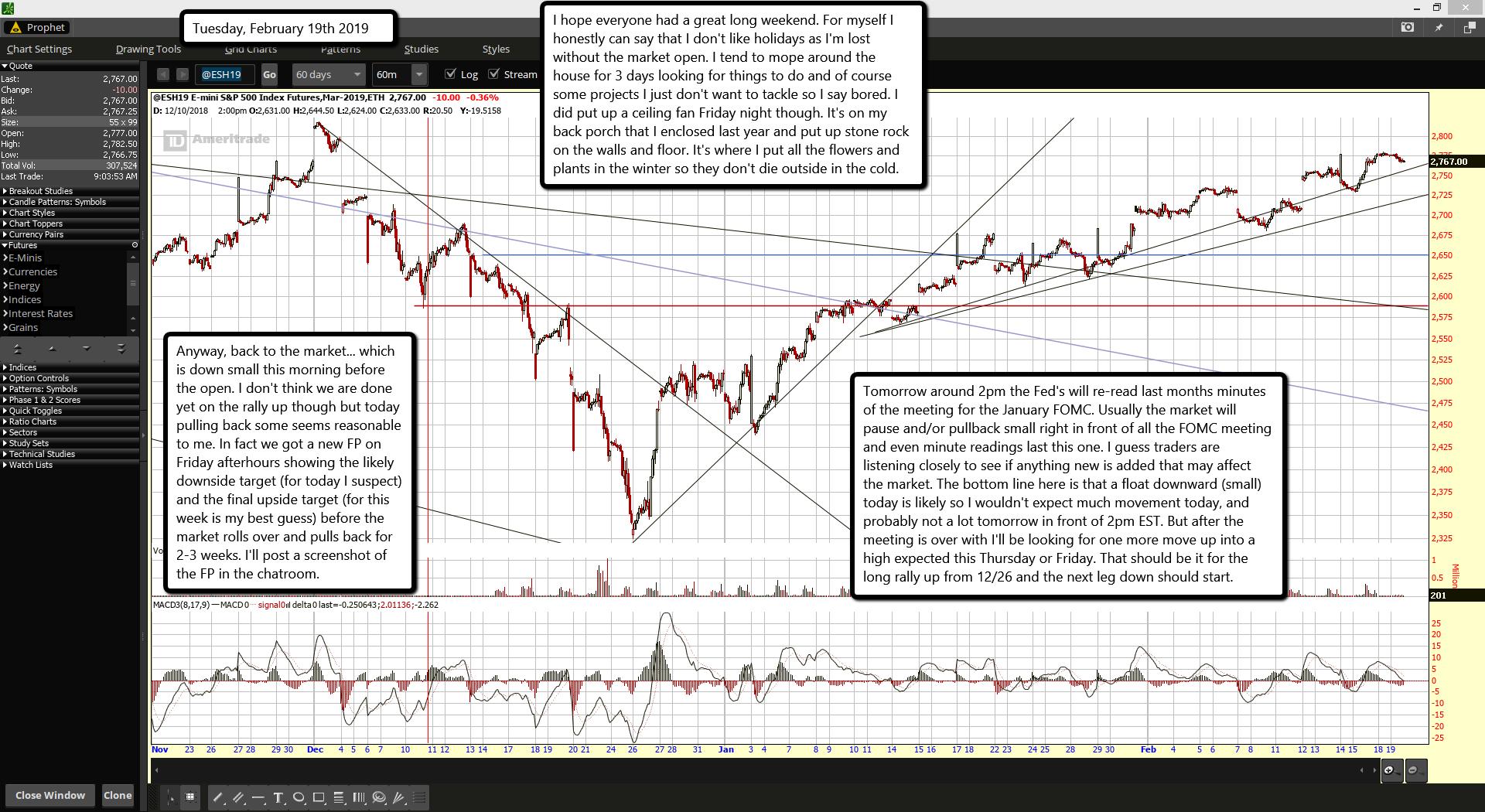 February ipo for leo stock